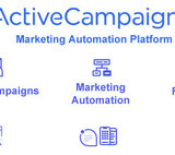 ActiveCampaign Review 2020 – is it right for you? Features, Pros & Cons