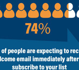 A Guide to Email Marketing for Financial Advisors