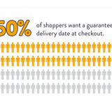 Post-purchase emails 101: What you need to know