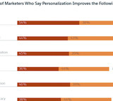 Email preference center tips: How to keep every subscriber happy