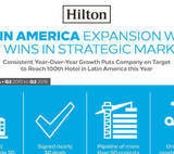 Hilton on target to reach 100th hotel in Latin America this year