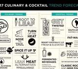 Kimpton's 2017 F&B forecast: Nose to tail, root to leaf