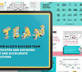 ALICE Launches New eBook as Resource to Hotels with Lean Staff